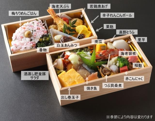 kiraku_2d_boxbox